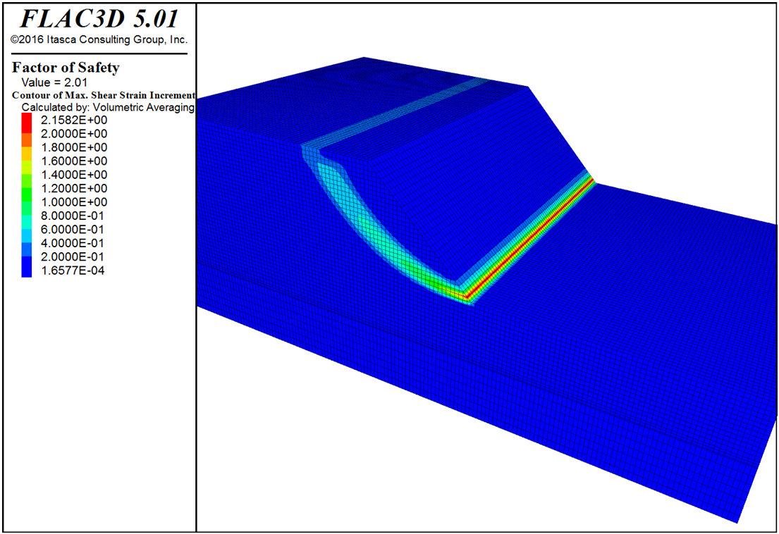 FoS model3D