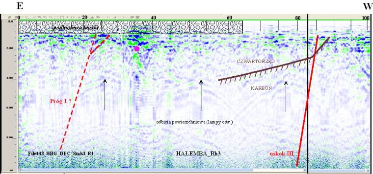 Głębokościowa sekcja radarowa podłoża
